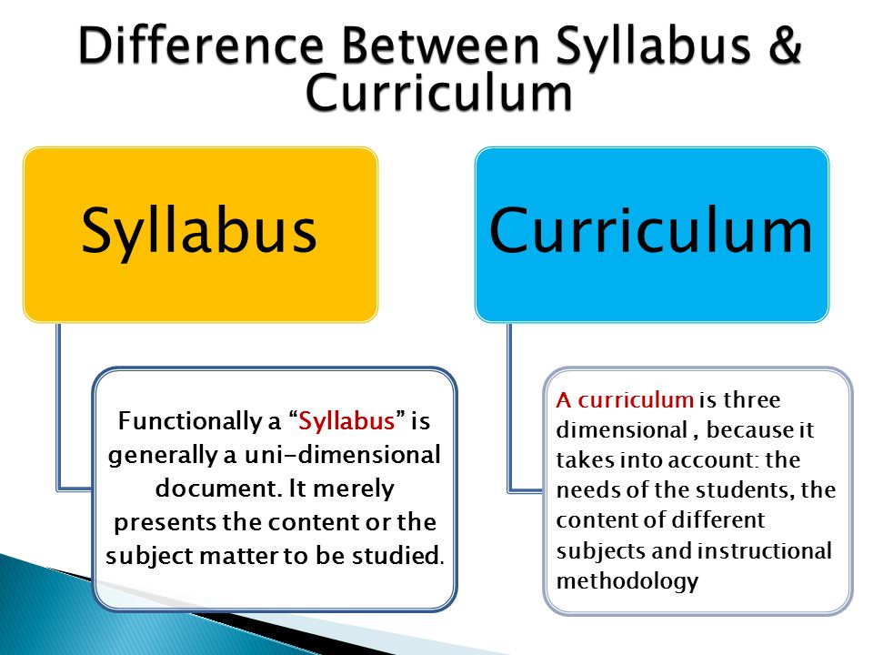 analysing different teaching syllabus Syllabus design in teaching literature teaching literature, syllabus design  extraneous matters as well as different critical perspectives in mind.